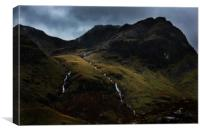 Hart Crag And Greenhow End, Canvas Print