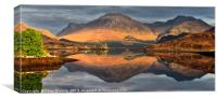 Loch Long Reflections, Canvas Print